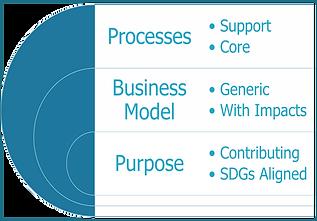 13-ESG Integration.png