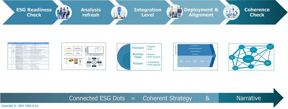 5-ESG Framework.png