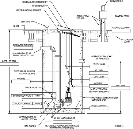 how does a lift station work