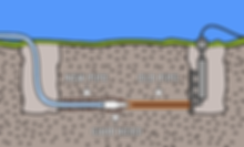 sewer line.png
