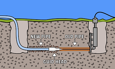 sewer line replacement services in apopka