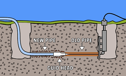 sewer line replacement services in tampa
