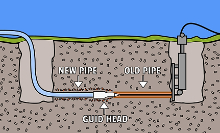 sewer line replacement services in davenport