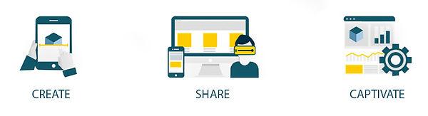 Create Share Captivate.jpg
