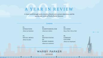 進化が止まらない!?Warby Parkerのインタラクティブなオンライン・アニュアルレポート