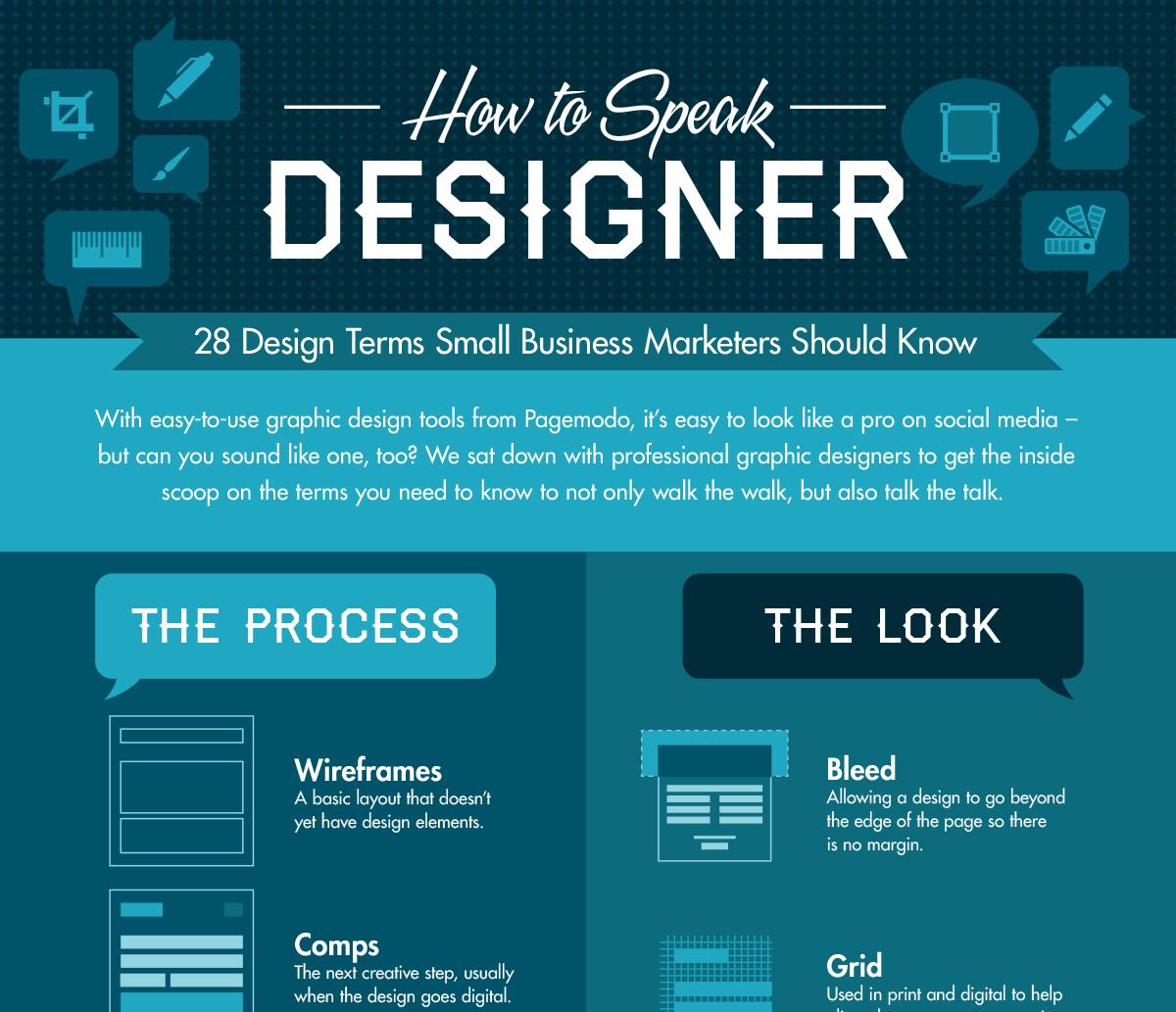 20150226-Pagemodo-How-to-Speak-Designer-
