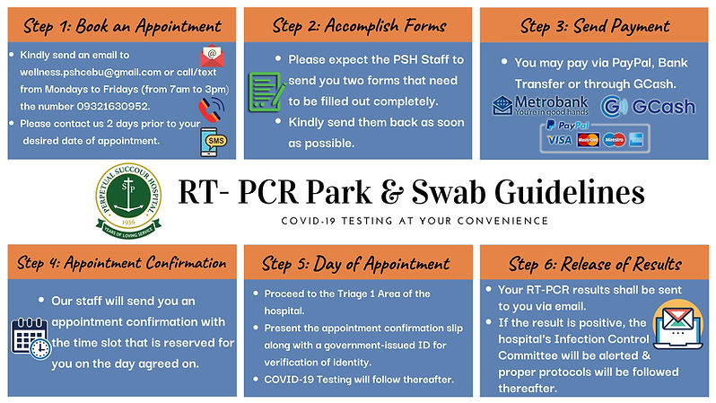 RT-PCR Park & Swab Guidelines for Patien