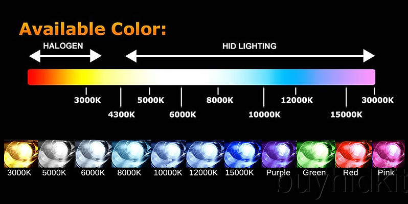 HID Lighting Colors