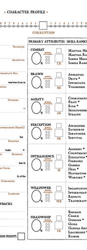 Zweihander Character Sheet Redesign