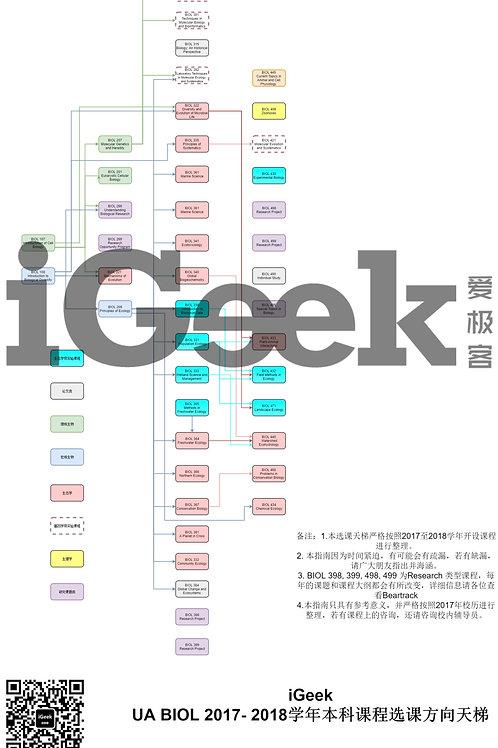 iGeek原创2018 生物学科选课天梯