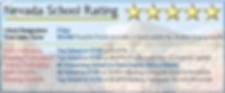 NV School Ranking.png