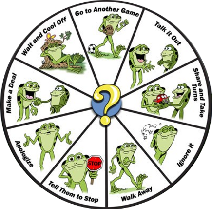 kelsos choice wheel.png