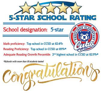 5-Star_Congrats_Logo.png