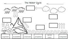 5th Gr Water Cycle logo.png