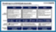 Covid Roadmap as of June 1 2020.JPG