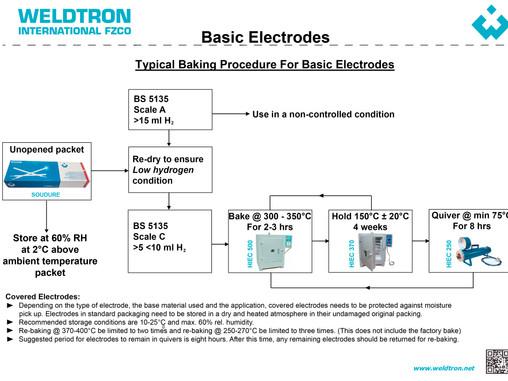 Welding Electrode Baking Procedure