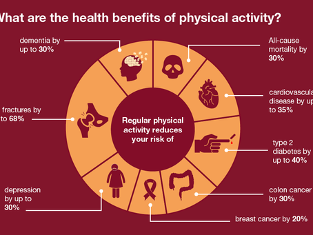 7 reason of health benefit playing golf