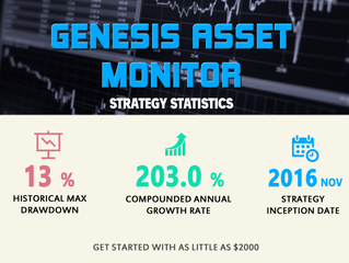 Year end letter to Clients of Genesis Asset Monitor
