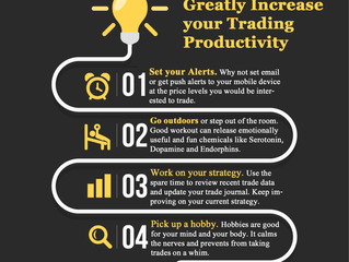 4 ways to Increase Trading Productivity - Infographics
