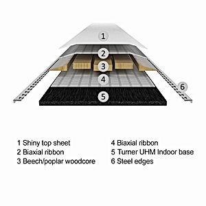 Track Indoor 3.0 Layers.jpg