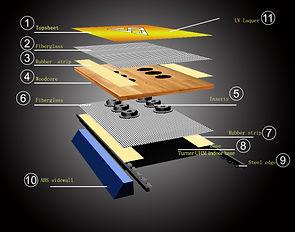 Track IndoorBoard Layers.jpg