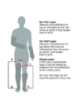 Diagram of a person showing how to measure legs to get the correct size LimbO