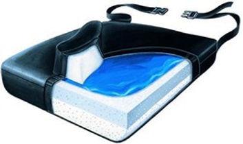 Skil Care Slide Guard Gel And Foam Cushion