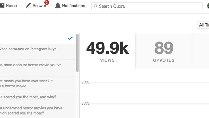Should Quora be a Part of Your Social Media Marketing Strategy?