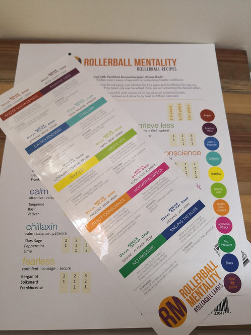 Mentality Recipe sheet and Labels