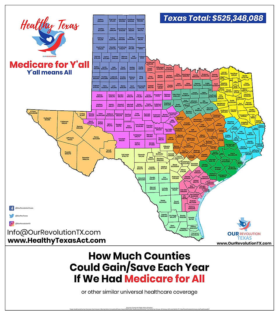 How much counties save with MFA in Texas