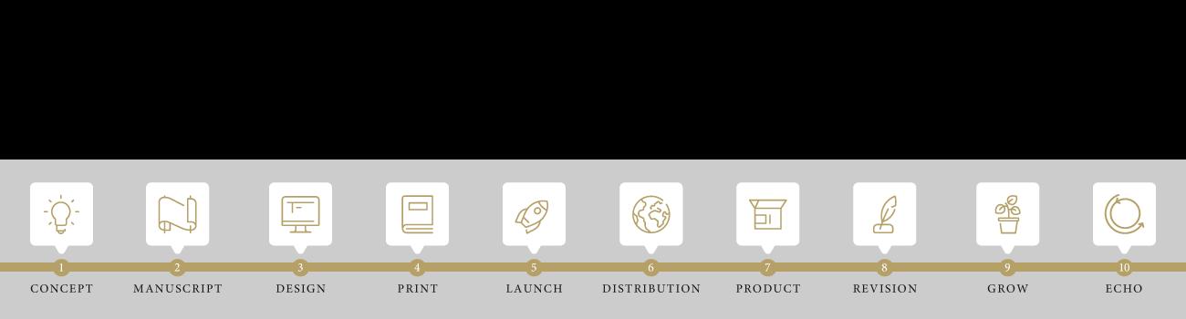 Yairus-Process-2020-Web.png