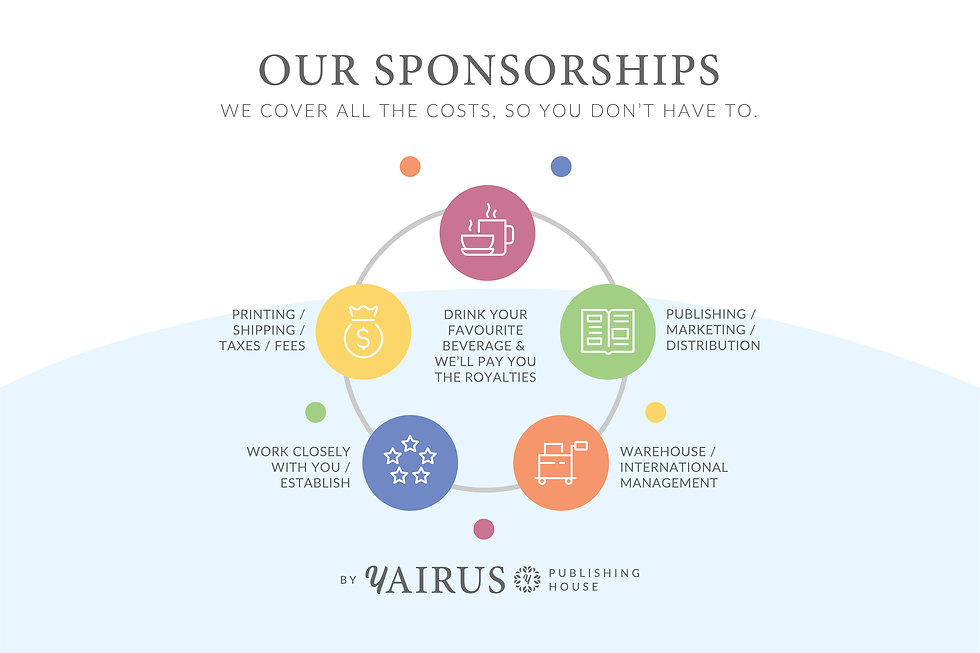 0.5 Yairus-Sponsorship-Cover-Costs.jpg
