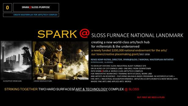 spark@sloss initiative BHAM