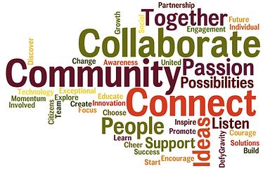 word-cloud-community.png