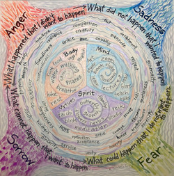 Healing Alone Together 2020, Renee Sandell