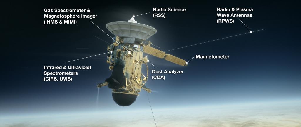 Science_during_Cassini_s_descent