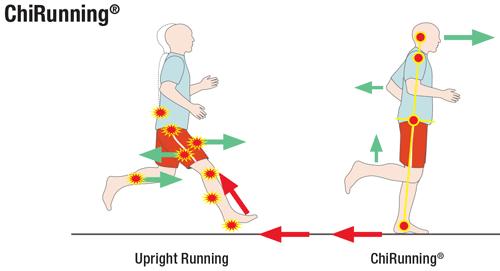 Running Injury Pandemic!