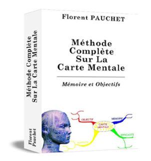 Méthode complète sur la carte mentale | Cybelplace