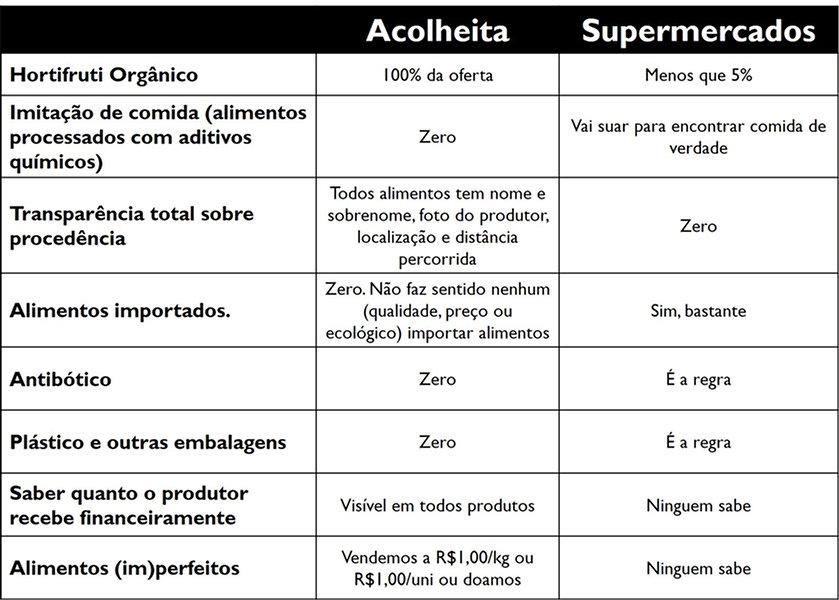 Tabela comparativa.jpg