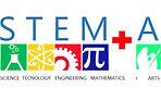 Ensino Fundamental - Maple Bear Alto de Pinheiros STEM+A