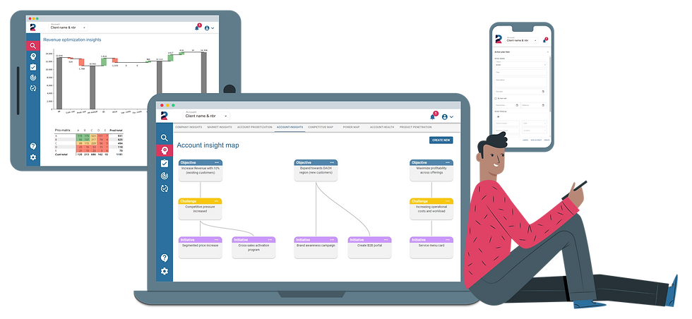 Rootit - Customer Revenue Optimization