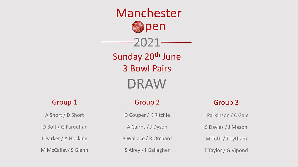 Manchester Open Draw 20th June.jpg