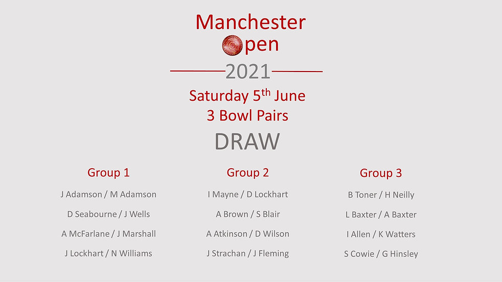 Manchester Open Draw Group 1-3.jpg