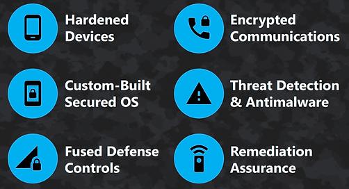 IntactPhone-Security-1024x555.png