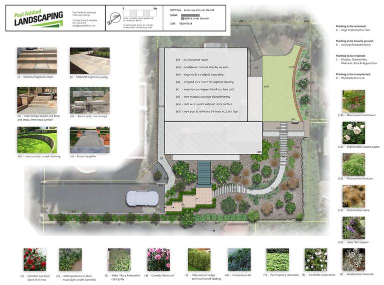2014_05_03_R1_Planting_Landscape_Concept