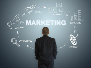 How to Use Various Marketing Strategies To Get More Links
