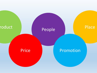 Mix Up Your Marketing Plan With These 5 Elements.