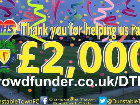 £2,000 Milestone Met!