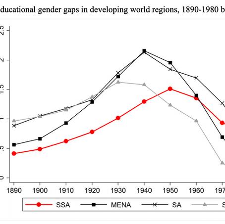 The Educational Gender Kuznets Curve!!