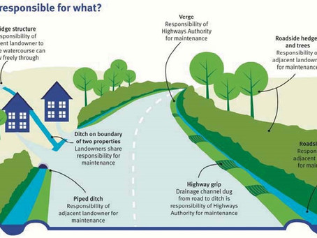 Drainage Responsibilities; message from Devon County Council